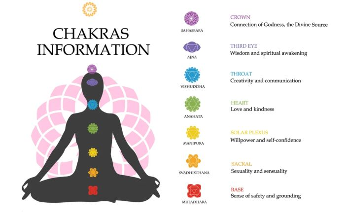 7 Reasons to Join 500 Yoga Teacher Training
